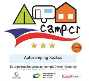 certifikát Asociace kempů ČR